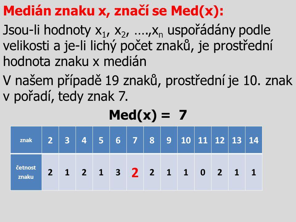 Medián znaku x, značí se Med(x): Jsou-li hodnoty x 1, x 2, ….,x n uspořádány podle velikosti a je-li lichý počet znaků, je prostřední hodnota znaku x medián V našem případě 19 znaků, prostřední je 10.