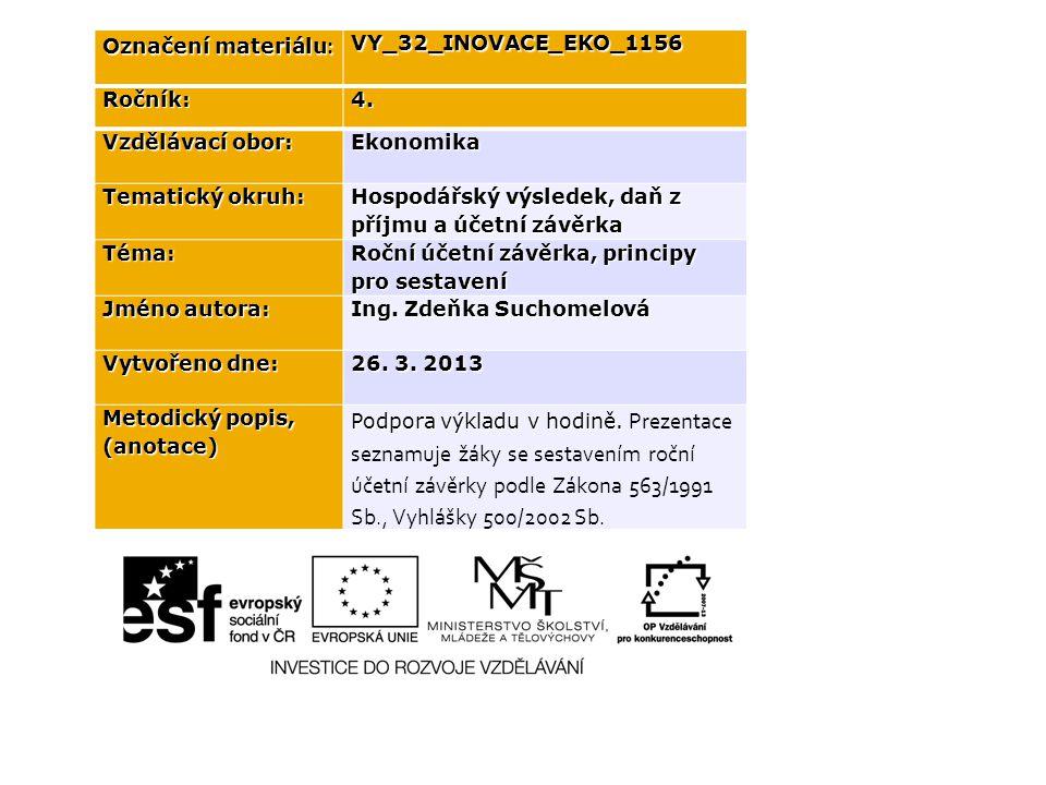 Označení materiálu : VY_32_INOVACE_EKO_1156Ročník:4.