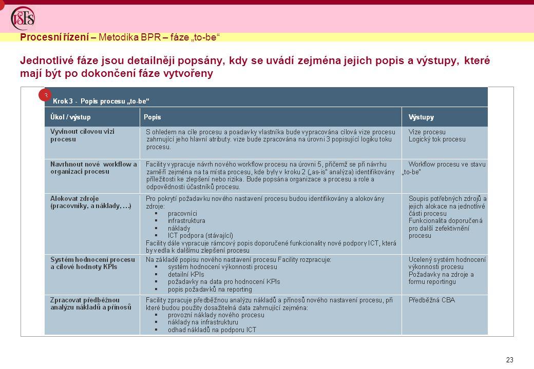 """23 Jednotlivé fáze jsou detailněji popsány, kdy se uvádí zejména jejich popis a výstupy, které mají být po dokončení fáze vytvořeny Procesní řízení – Metodika BPR – fáze """"to-be"""