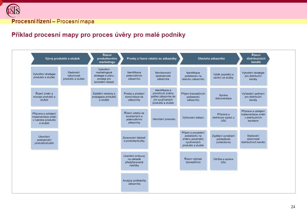 24 Příklad procesní mapy pro proces úvěry pro malé podniky Procesní řízení – Procesní mapa