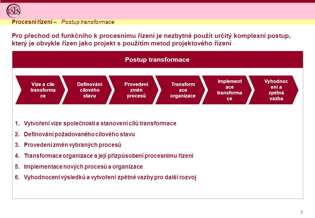 7 1.Vytvoření vize společnosti a stanovení cílů transformace 2.Definování požadovaného cílového stavu 3.Provedení změn vybraných procesů 4.Transformace organizace a její přizpůsobení procesnímu řízení 5.Implementace nových procesů a organizace 6.Vyhodnocení výsledků a vytvoření zpětné vazby pro další rozvoj Postup transformace Procesní řízení – Postup transformace Pro přechod od funkčního k procesnímu řízení je nezbytné použít určitý komplexní postup, který je obvykle řízen jako projekt s použitím metod projektového řízení Vize a cíle transforma ce Definování cílového stavu Provedení změn procesů Transform ace organizace Implement ace transforma ce Vyhodnoc ení a zpětná vazba
