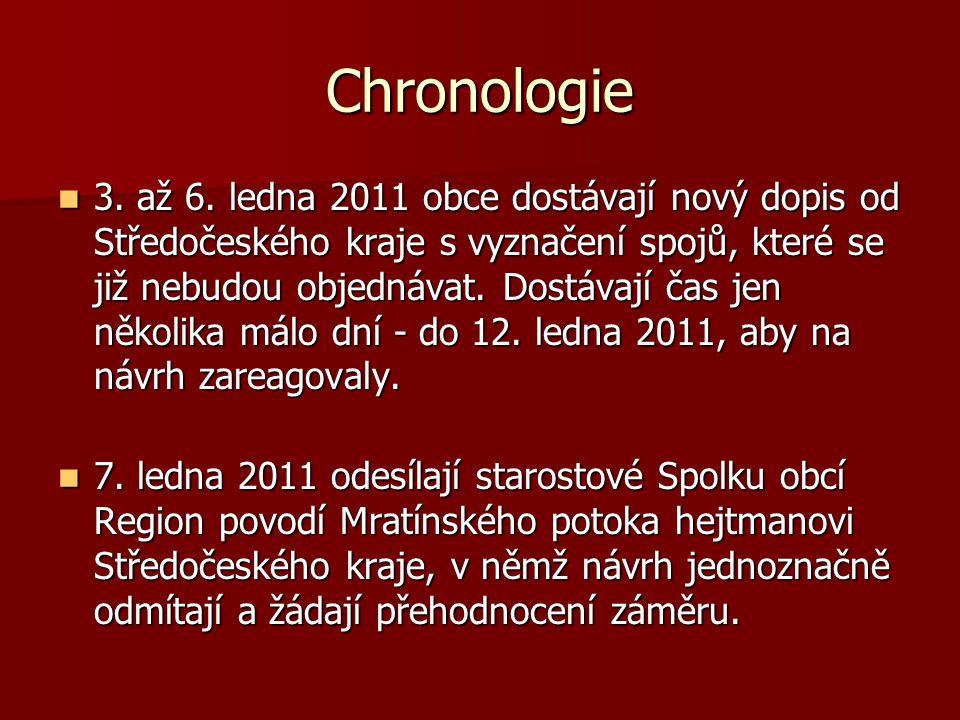 Chronologie 3. až 6.