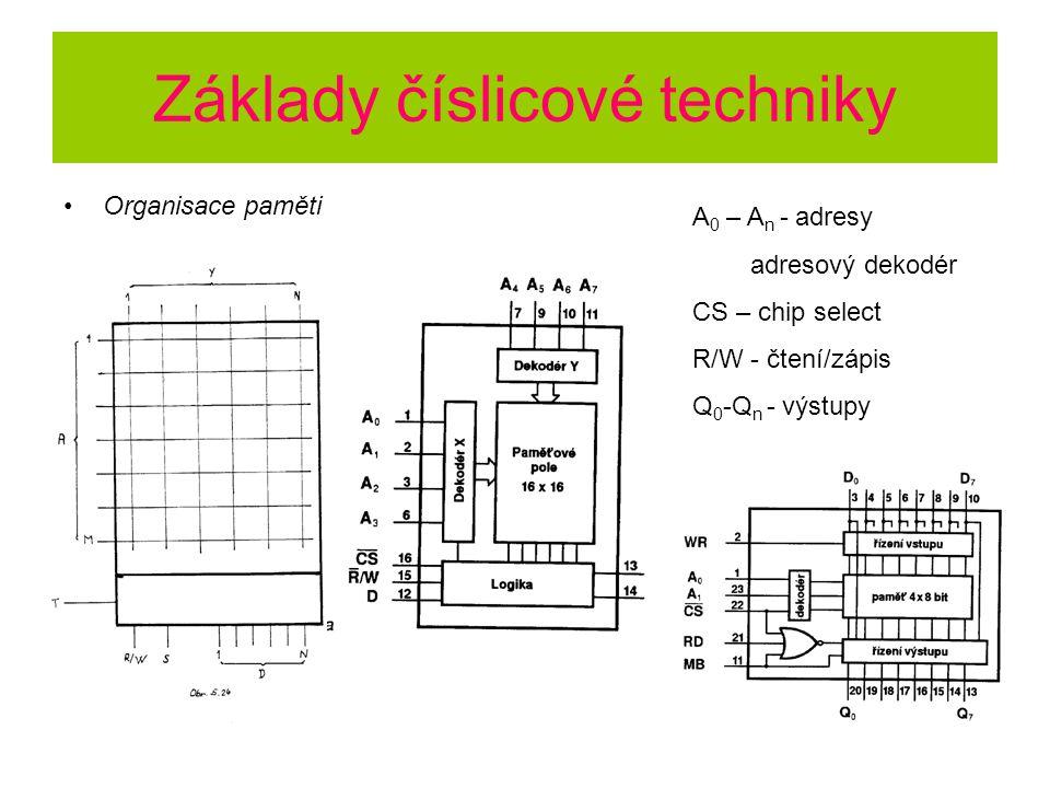 Základy číslicové techniky Organisace paměti A 0 – A n - adresy adresový dekodér CS – chip select R/W - čtení/zápis Q 0 -Q n - výstupy
