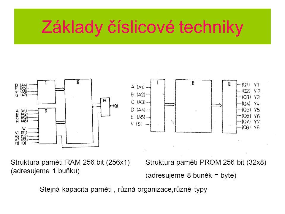 Základy číslicové techniky Struktura paměti RAM 256 bit (256x1) (adresujeme 1 buňku) Struktura paměti PROM 256 bit (32x8) (adresujeme 8 buněk = byte)