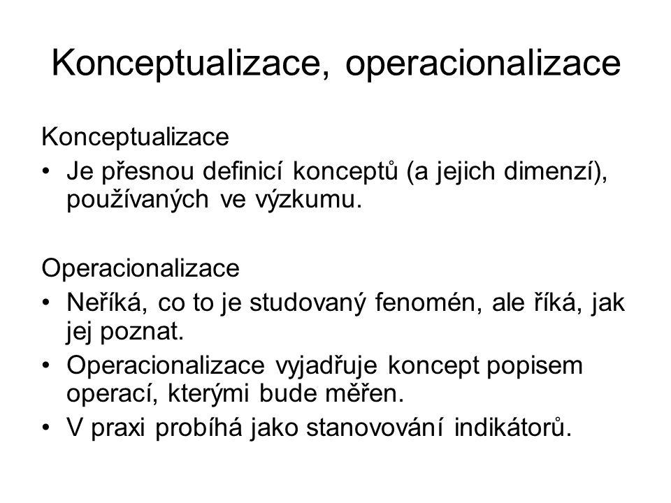 Konceptualizace, operacionalizace Konceptualizace Je přesnou definicí konceptů (a jejich dimenzí), používaných ve výzkumu.