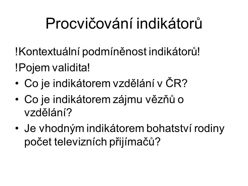 Procvičování indikátorů !Kontextuální podmíněnost indikátorů.