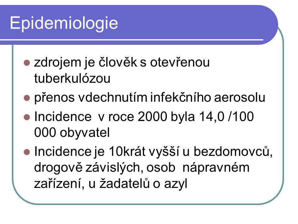 Epidemiologie zdrojem je člověk s otevřenou tuberkulózou přenos vdechnutím infekčního aerosolu Incidence v roce 2000 byla 14,0 /100 000 obyvatel Incid