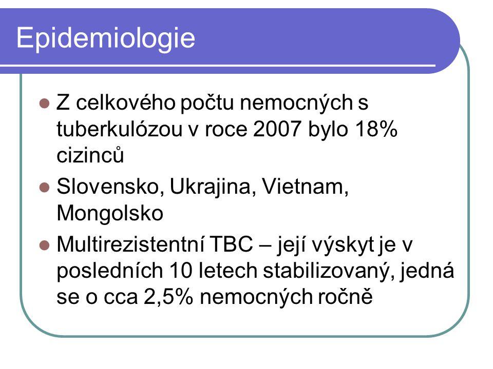 Epidemiologie Z celkového počtu nemocných s tuberkulózou v roce 2007 bylo 18% cizinců Slovensko, Ukrajina, Vietnam, Mongolsko Multirezistentní TBC – j