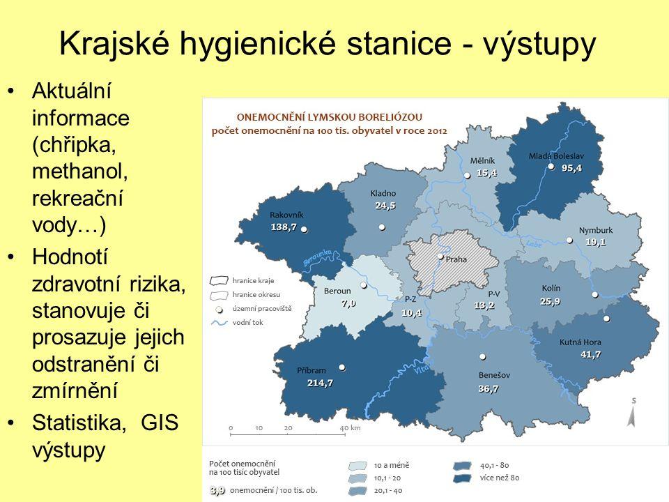 Krajské hygienické stanice - výstupy Aktuální informace (chřipka, methanol, rekreační vody…) Hodnotí zdravotní rizika, stanovuje či prosazuje jejich odstranění či zmírnění Statistika, GIS výstupy
