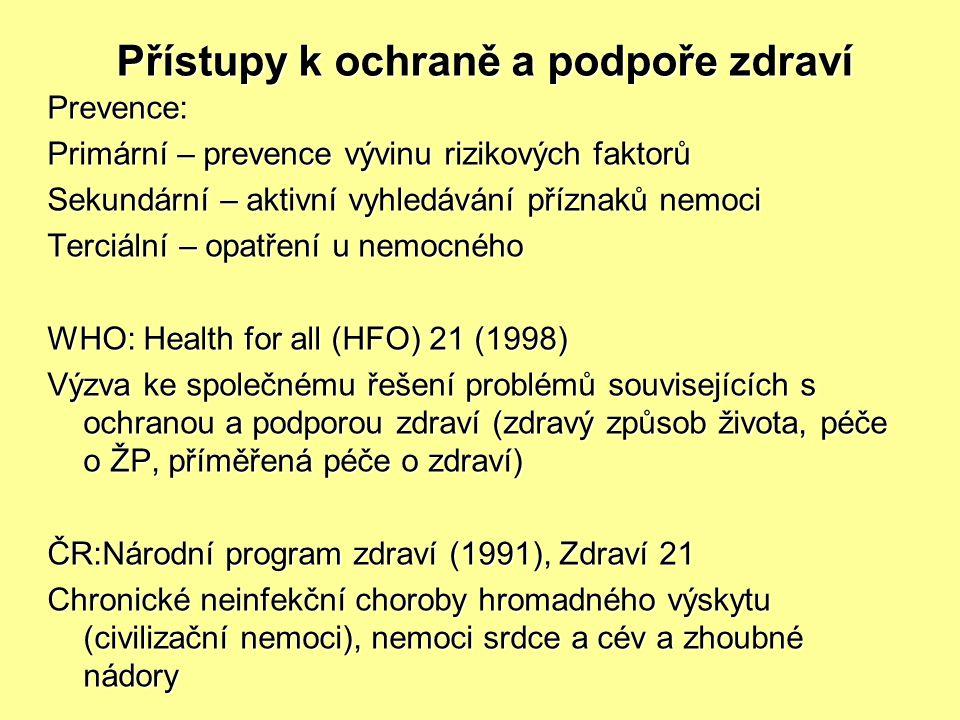 Přístupy k ochraně a podpoře zdraví Prevence: Primární – prevence vývinu rizikových faktorů Sekundární – aktivní vyhledávání příznaků nemoci Terciální – opatření u nemocného WHO: Health for all (HFO) 21 (1998) Výzva ke společnému řešení problémů souvisejících s ochranou a podporou zdraví (zdravý způsob života, péče o ŽP, příměřená péče o zdraví) ČR:Národní program zdraví (1991), Zdraví 21 Chronické neinfekční choroby hromadného výskytu (civilizační nemoci), nemoci srdce a cév a zhoubné nádory