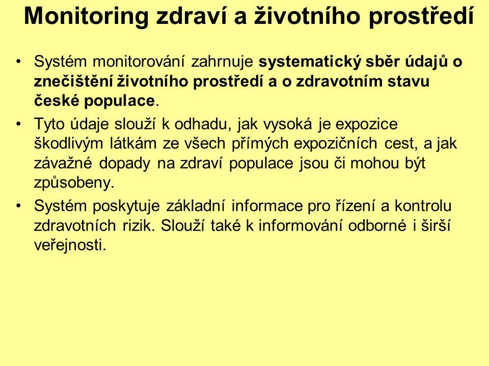Monitoring zdraví a životního prostředí Systém monitorování zahrnuje systematický sběr údajů o znečištění životního prostředí a o zdravotním stavu české populace.