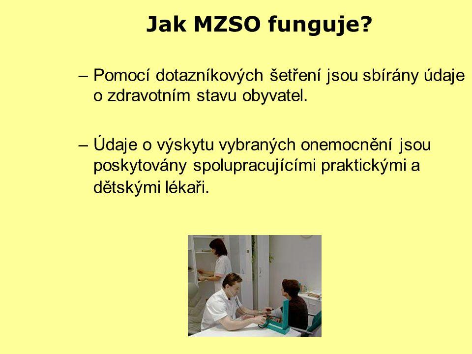 Jak MZSO funguje.–Pomocí dotazníkových šetření jsou sbírány údaje o zdravotním stavu obyvatel.
