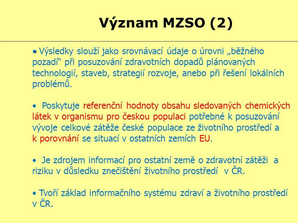 """Význam MZSO (2) Výsledky slouží jako srovnávací údaje o úrovni """"běžného pozadí při posuzování zdravotních dopadů plánovaných technologií, staveb, strategií rozvoje, anebo při řešení lokálních problémů."""