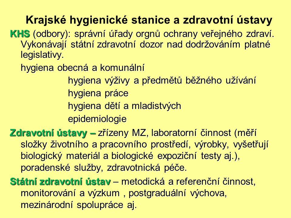 Krajské hygienické stanice a zdravotní ústavy KHS (odbory): správní úřady orgnů ochrany veřejného zdraví.