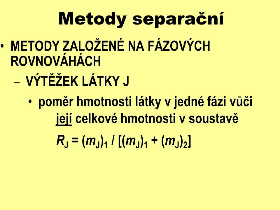 """CHROMATOGRAFIE DĚLENÍ MEZI DVĚ FÁZE – 1) POHYBLIVÁ (KAPALINA, PLYN) - MOBILNÍ plyn - PLYNOVÁ CHROMATOGRAFIE kapalina - KAPALINOVÁ CHROMATOGRAFIE tekutina v nadkritickém stavu - SFC – 2) NEPOHYBLIVÁ - STACIONÁRNÍ - velmi široká paleta """"zakotvených fází resp."""