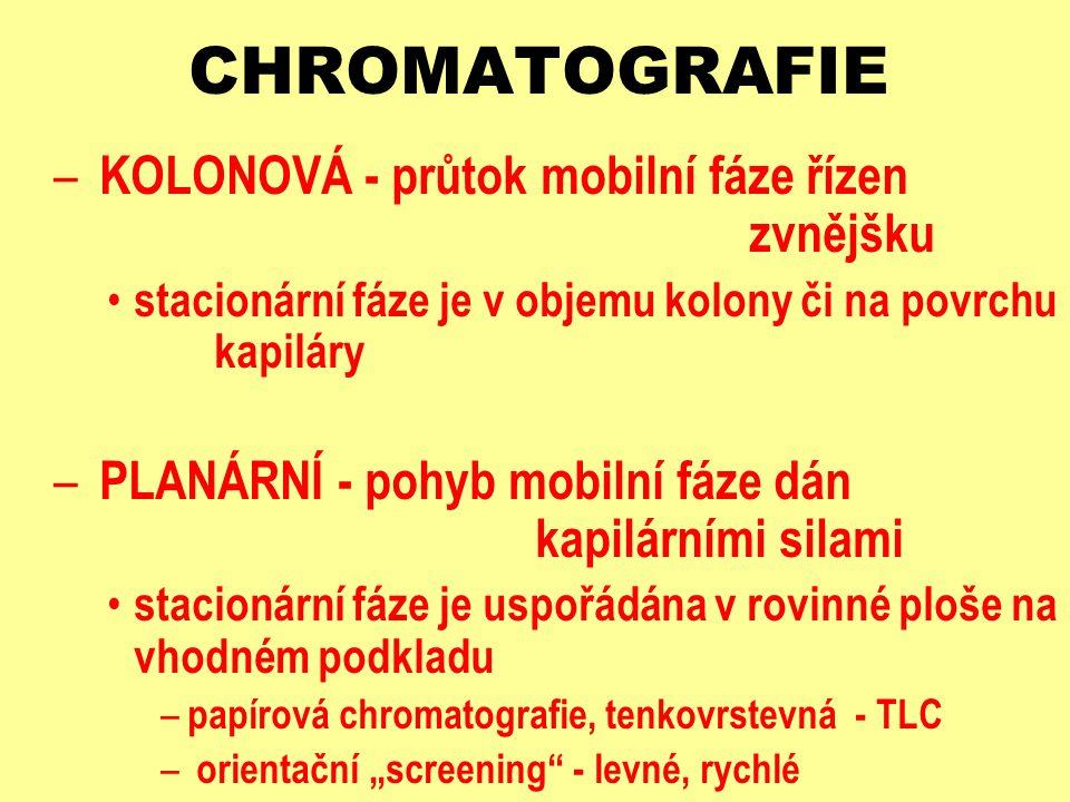 CHROMATOGRAFIE – CHROMATOGRAM retenční křivky, chromatografické vlny PÍKY PRO JEDNOTLIVÉ LÁTKY (FRAKCE) ODEZVA DETEKTORU (úměrná koncentraci) proti - RETENČNÍ VZDÁLENOSTI - RETENČNÍMU ČASU - RETENČNÍMU OBJEMU - pro přepočty nutno znát - rychlost posunu papíru - objemovou rychlost mobilní fáze - F m