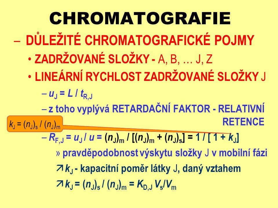 CHROMATOGRAFIE – DŮLEŽITÉ CHROMATOGRAFICKÉ POJMY ZADRŽOVANÉ SLOŽKY - A, B, … J, Z LINEÁRNÍ RYCHLOST ZADRŽOVANÉ SLOŽKY J – u J = L / t R,J – z toho vyp