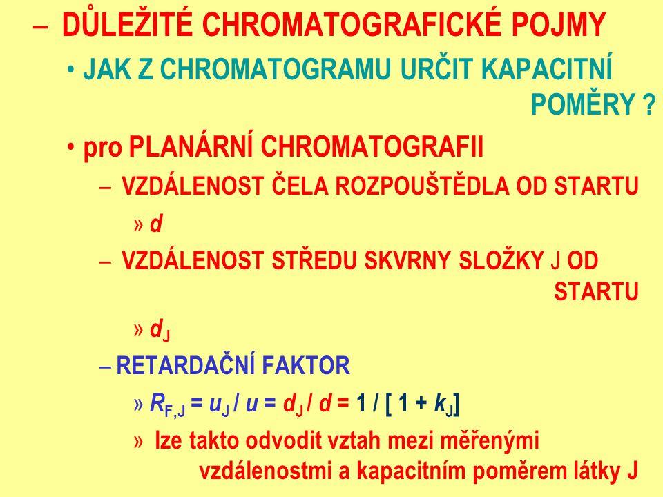 – DŮLEŽITÉ CHROMATOGRAFICKÉ POJMY JAK POPSAT TVAR PÍKU (PARAMETRY PÍKU) .