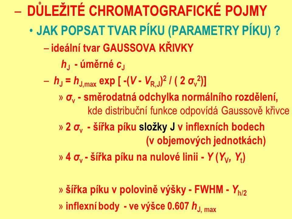 – DŮLEŽITÉ CHROMATOGRAFICKÉ POJMY JAK POPSAT TVAR PÍKU (PARAMETRY PÍKU) ? – ideální tvar GAUSSOVA KŘIVKY h J - úměrné c J – h J = h J,max exp [ -( V -