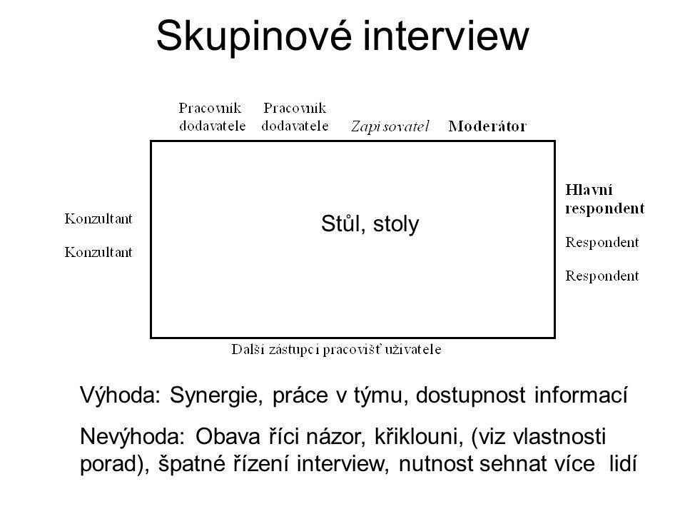 Skupinové interview Výhoda: Synergie, práce v týmu, dostupnost informací Nevýhoda: Obava říci názor, křiklouni, (viz vlastnosti porad), špatné řízení interview, nutnost sehnat více lidí Stůl, stoly