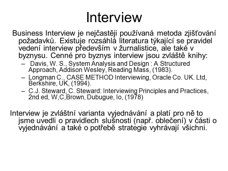 Interview Business Interview je nejčastěji používaná metoda zjišťování požadavků.