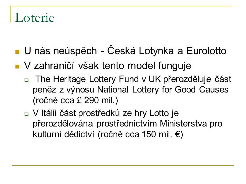 Loterie U nás neúspěch - Česká Lotynka a Eurolotto V zahraničí však tento model funguje  The Heritage Lottery Fund v UK přerozděluje část peněz z výnosu National Lottery for Good Causes (ročně cca £ 290 mil.)  V Itálii část prostředků ze hry Lotto je přerozdělována prostřednictvím Ministerstva pro kulturní dědictví (ročně cca 150 mil.