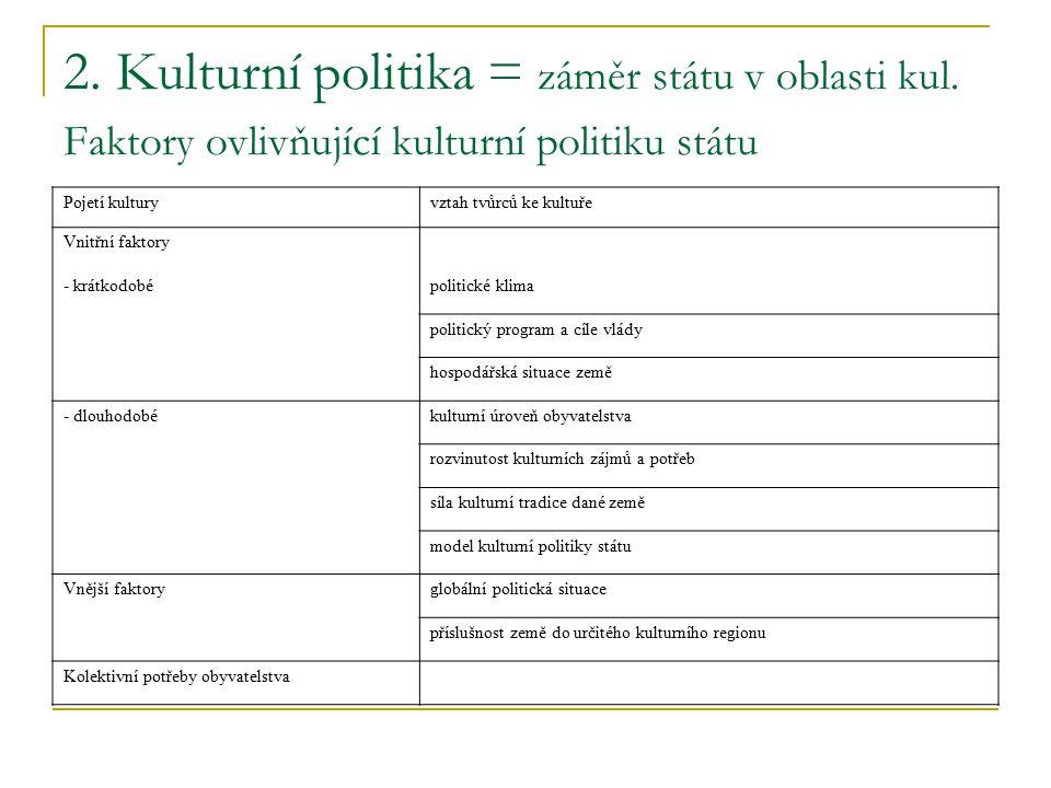 2.Kulturní politika = záměr státu v oblasti kul.