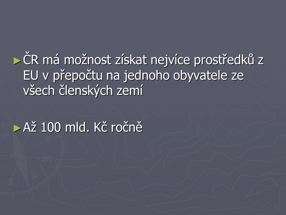 ► ČR má možnost získat nejvíce prostředků z EU v přepočtu na jednoho obyvatele ze všech členských zemí ► Až 100 mld.