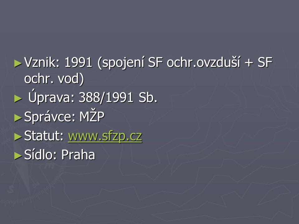 ► Vznik: 1991 (spojení SF ochr.ovzduší + SF ochr. vod) ► Úprava: 388/1991 Sb.