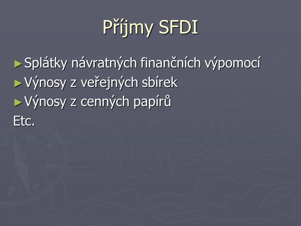 Příjmy SFDI ► Splátky návratných finančních výpomocí ► Výnosy z veřejných sbírek ► Výnosy z cenných papírů Etc.