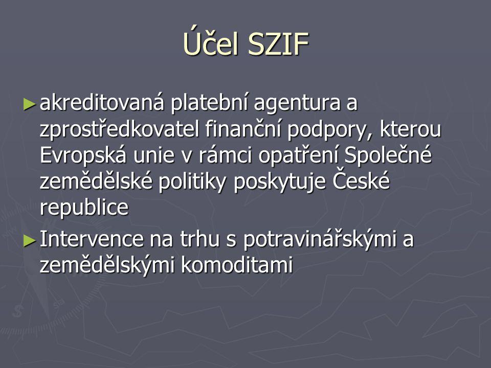 Účel SZIF ► akreditovaná platební agentura a zprostředkovatel finanční podpory, kterou Evropská unie v rámci opatření Společné zemědělské politiky poskytuje České republice ► Intervence na trhu s potravinářskými a zemědělskými komoditami