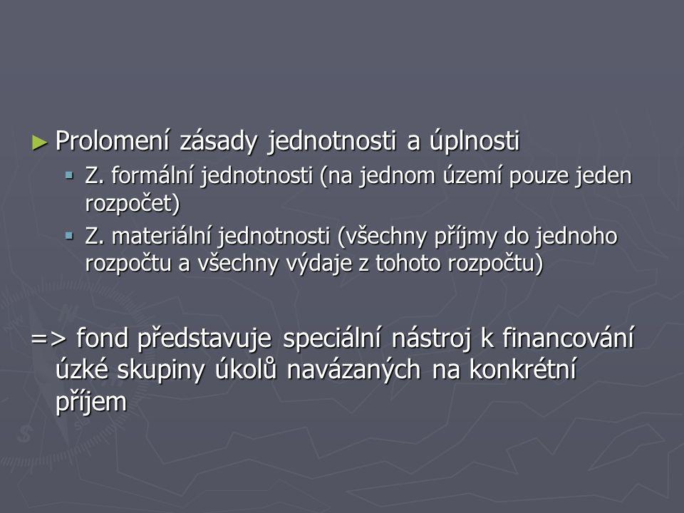 ► Prolomení zásady jednotnosti a úplnosti  Z.