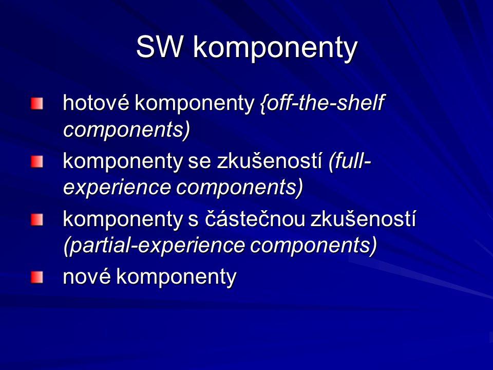 SW komponenty hotové komponenty {off-the-shelf components) komponenty se zkušeností (full- experience components) komponenty s částečnou zkušeností (partial-experience components) nové komponenty