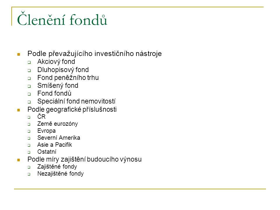 Členění fondů Podle převažujícího investičního nástroje  Akciový fond  Dluhopisový fond  Fond peněžního trhu  Smíšený fond  Fond fondů  Speciáln