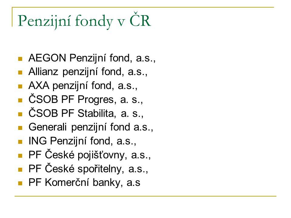 Penzijní fondy v ČR AEGON Penzijní fond, a.s., Allianz penzijní fond, a.s., AXA penzijní fond, a.s., ČSOB PF Progres, a. s., ČSOB PF Stabilita, a. s.,