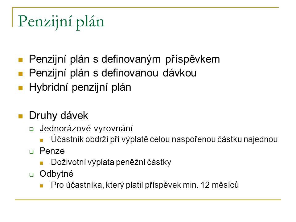 Penzijní plán Penzijní plán s definovaným příspěvkem Penzijní plán s definovanou dávkou Hybridní penzijní plán Druhy dávek  Jednorázové vyrovnání Úča