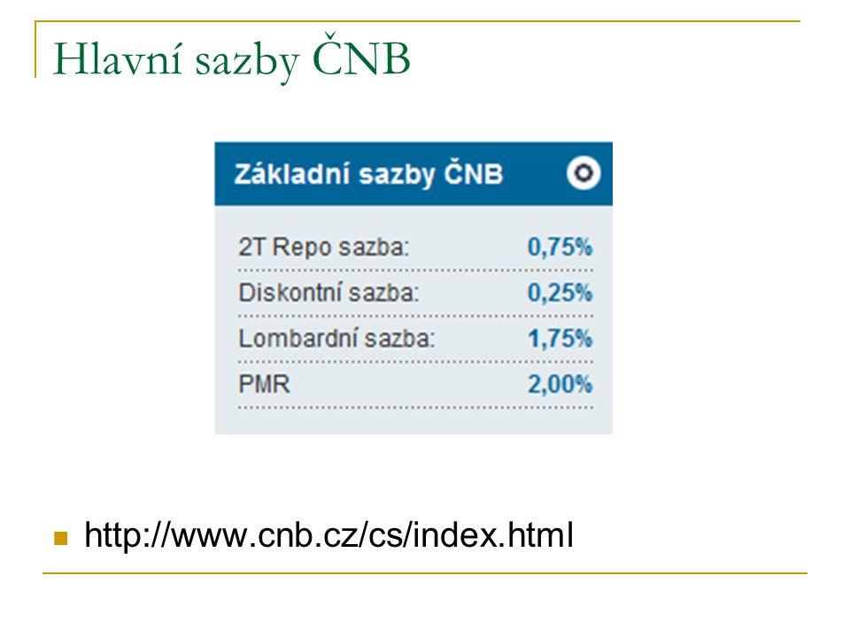 Hlavní sazby ČNB http://www.cnb.cz/cs/index.html