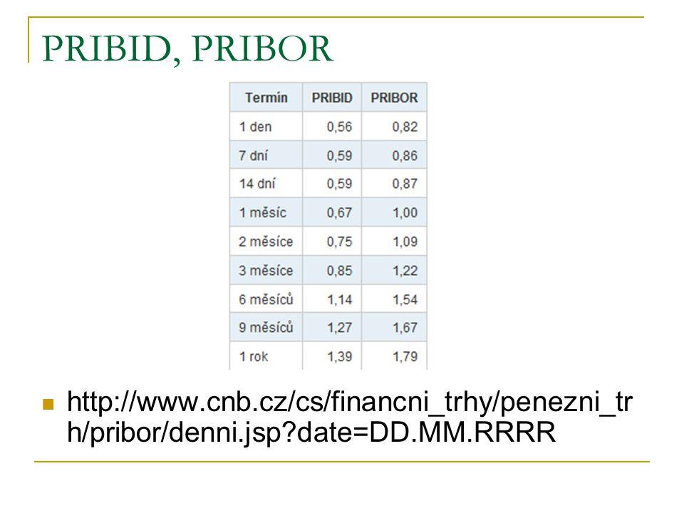PRIBID, PRIBOR http://www.cnb.cz/cs/financni_trhy/penezni_tr h/pribor/denni.jsp?date=DD.MM.RRRR