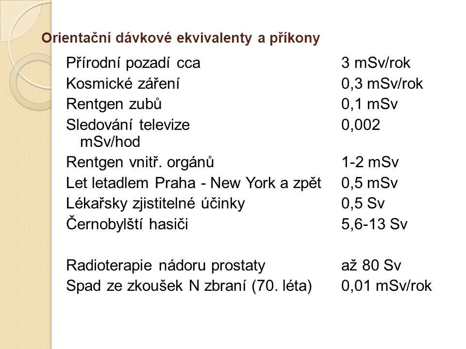 Orientační dávkové ekvivalenty a příkony Přírodní pozadí cca 3 mSv/rok Kosmické záření 0,3 mSv/rok Rentgen zubů 0,1 mSv Sledování televize 0,002 mSv/h