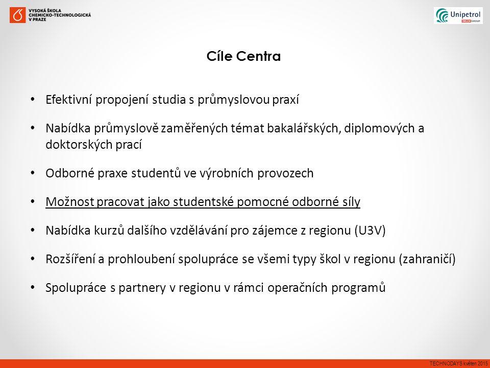 Efektivní propojení studia s průmyslovou praxí Nabídka průmyslově zaměřených témat bakalářských, diplomových a doktorských prací Odborné praxe studentů ve výrobních provozech Možnost pracovat jako studentské pomocné odborné síly Nabídka kurzů dalšího vzdělávání pro zájemce z regionu (U3V) Rozšíření a prohloubení spolupráce se všemi typy škol v regionu (zahraničí) Spolupráce s partnery v regionu v rámci operačních programů Cíle Centra TECHNODAYS květen 2015