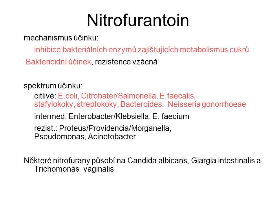 Nitrofurantoin- nežádoucí účinky - GIT obtíže - kožní alerg.