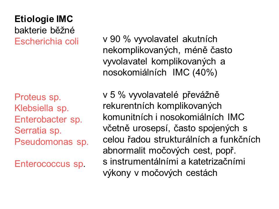 bakterie méně obvyklé až vzácné - Staphylococcus saprophyticusvyvolavatel akutních cystitid u mladých žen, sex.
