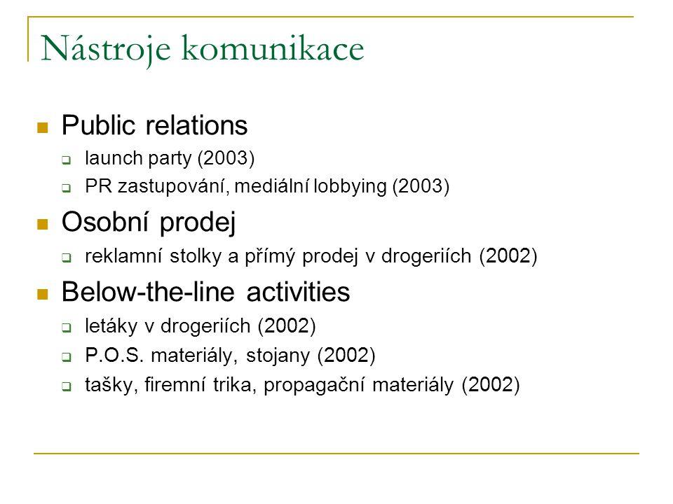 Nástroje komunikace Public relations  launch party (2003)  PR zastupování, mediální lobbying (2003) Osobní prodej  reklamní stolky a přímý prodej v drogeriích (2002) Below-the-line activities  letáky v drogeriích (2002)  P.O.S.