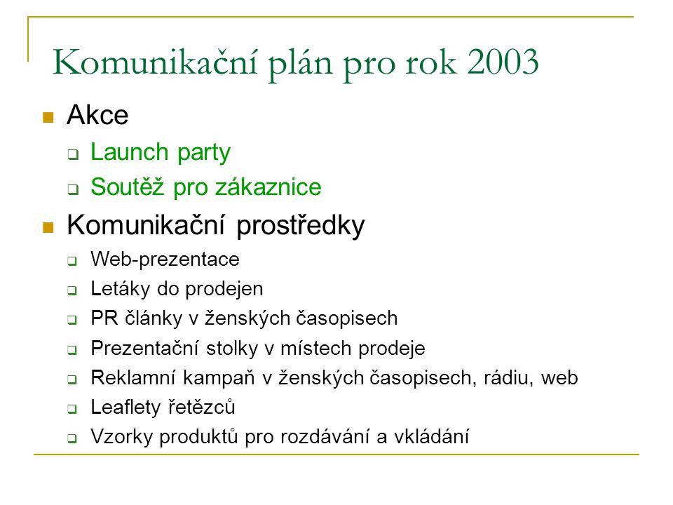 Komunikační plán pro rok 2003 Akce  Launch party  Soutěž pro zákaznice Komunikační prostředky  Web-prezentace  Letáky do prodejen  PR články v že