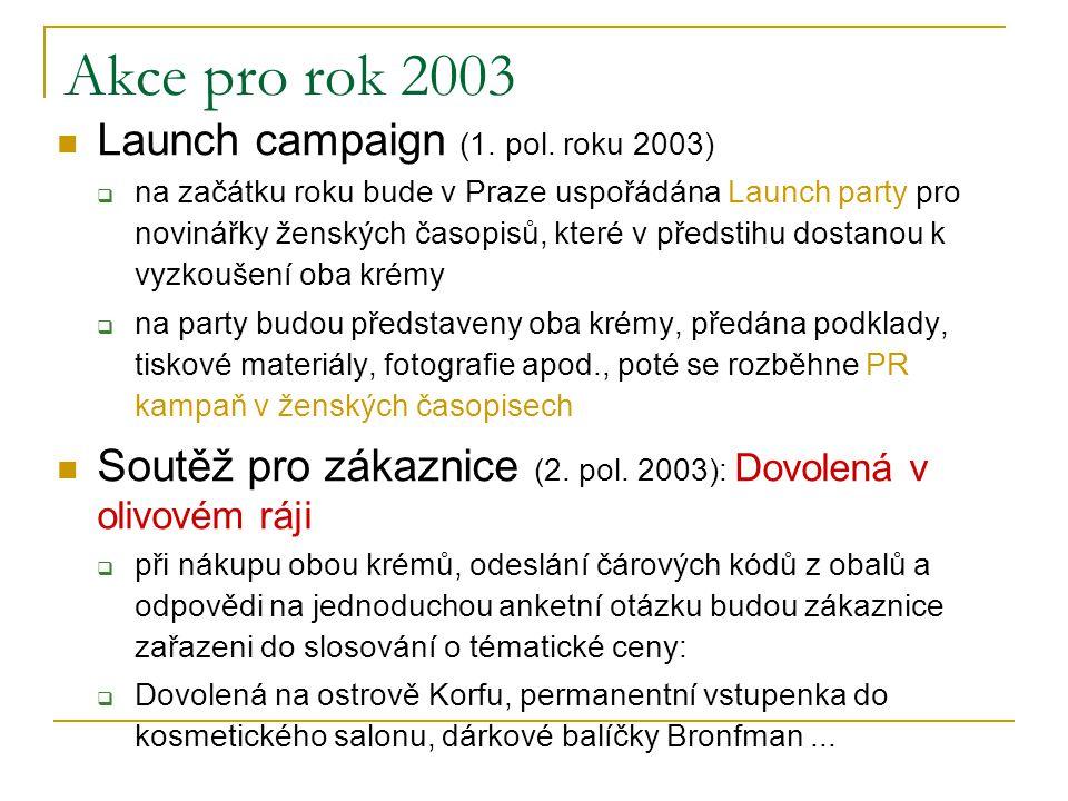 Akce pro rok 2003 Launch campaign (1. pol. roku 2003)  na začátku roku bude v Praze uspořádána Launch party pro novinářky ženských časopisů, které v