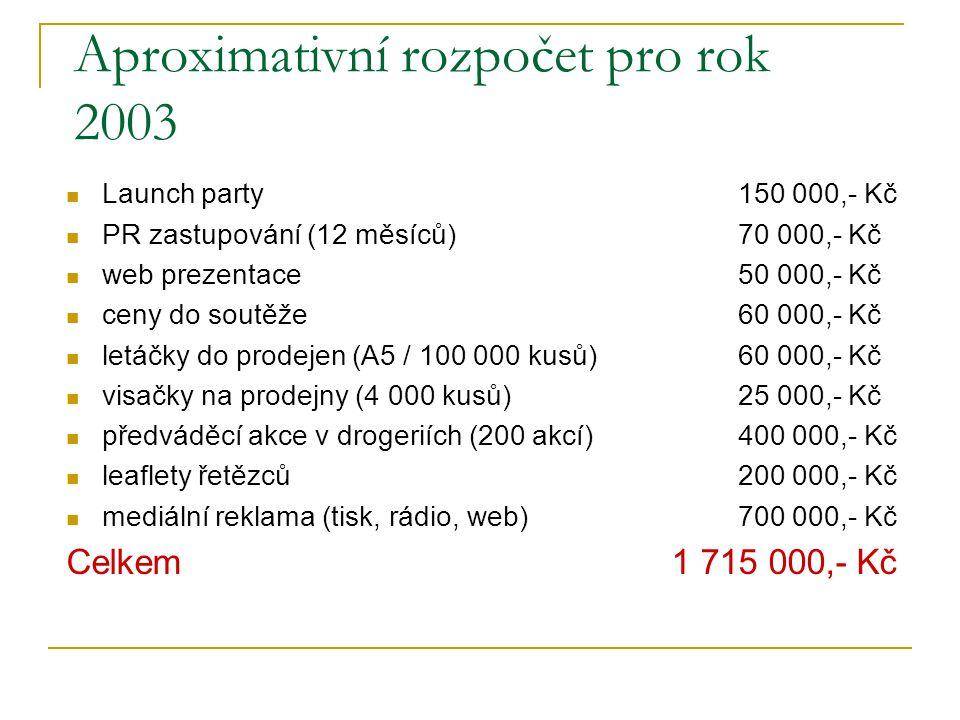 Aproximativní rozpočet pro rok 2003 Launch party150 000,- Kč PR zastupování (12 měsíců)70 000,- Kč web prezentace50 000,- Kč ceny do soutěže60 000,- K