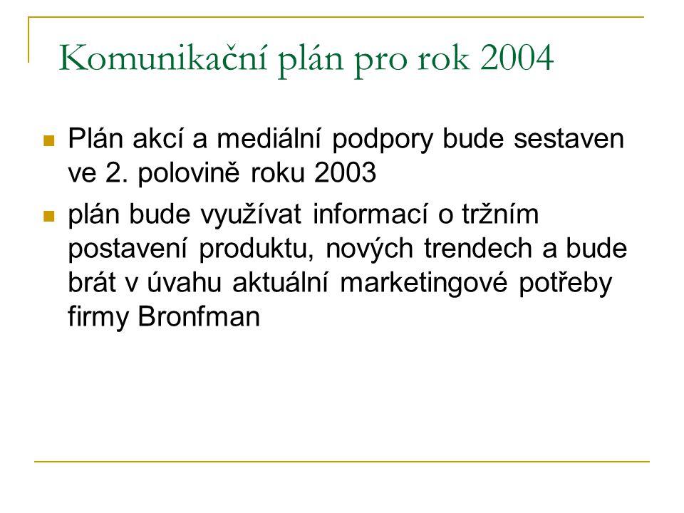 Komunikační plán pro rok 2004 Plán akcí a mediální podpory bude sestaven ve 2. polovině roku 2003 plán bude využívat informací o tržním postavení prod