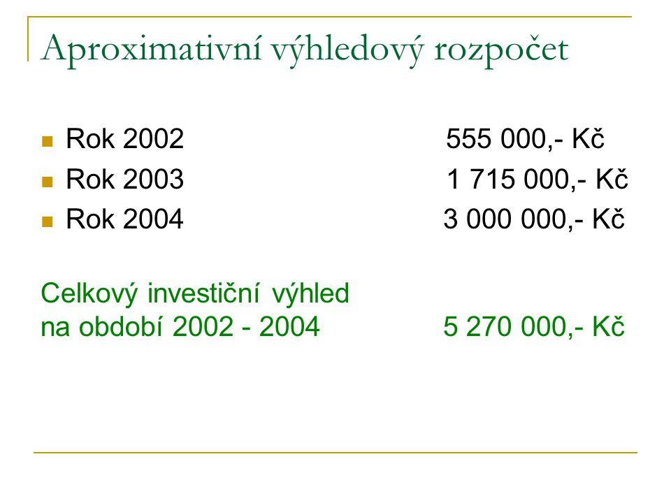 Aproximativní výhledový rozpočet Rok 2002 555 000,- Kč Rok 2003 1 715 000,- Kč Rok 20043 000 000,- Kč Celkový investiční výhled na období 2002 - 20045 270 000,- Kč