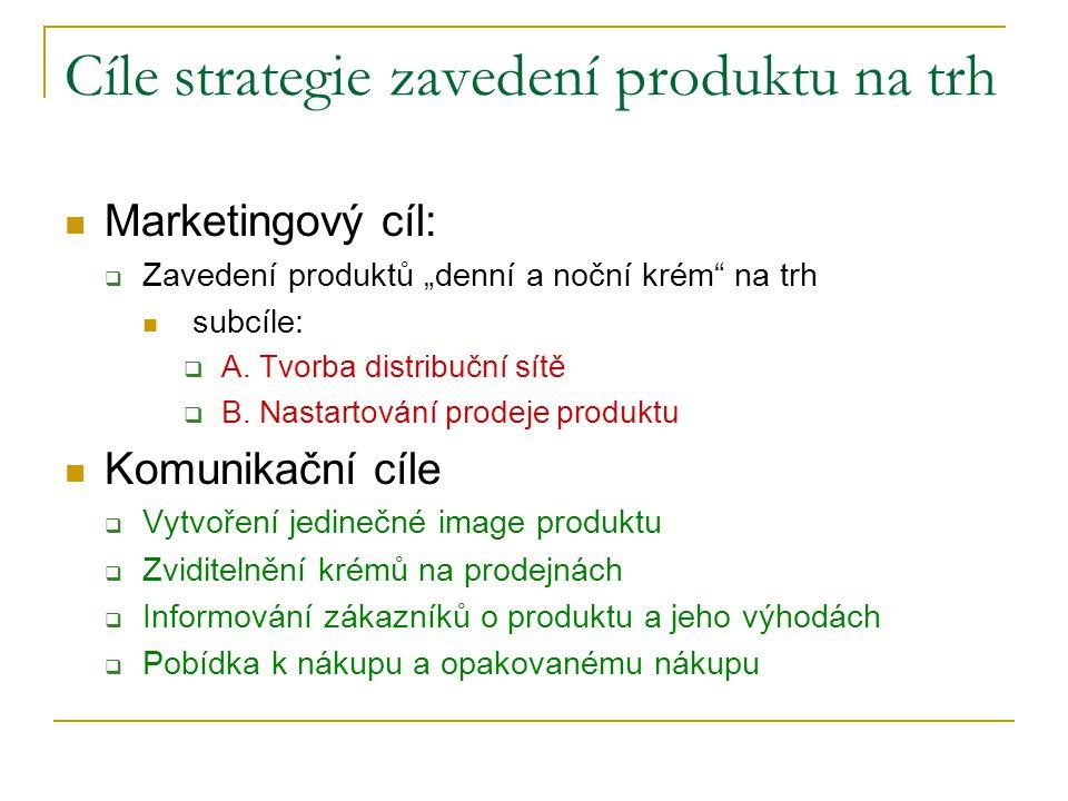 """Cíle strategie zavedení produktu na trh Marketingový cíl:  Zavedení produktů """"denní a noční krém"""" na trh subcíle:  A. Tvorba distribuční sítě  B. N"""