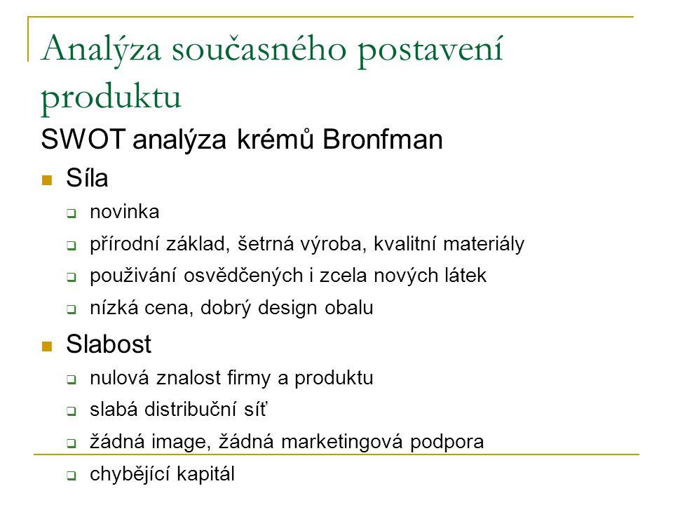 Analýza současného postavení produktu SWOT analýza krémů Bronfman Síla  novinka  přírodní základ, šetrná výroba, kvalitní materiály  použivání osvě
